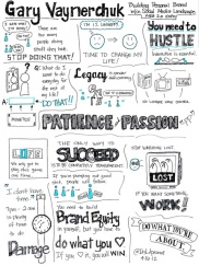 gary-vaynerchuks-sketchnote-for-success