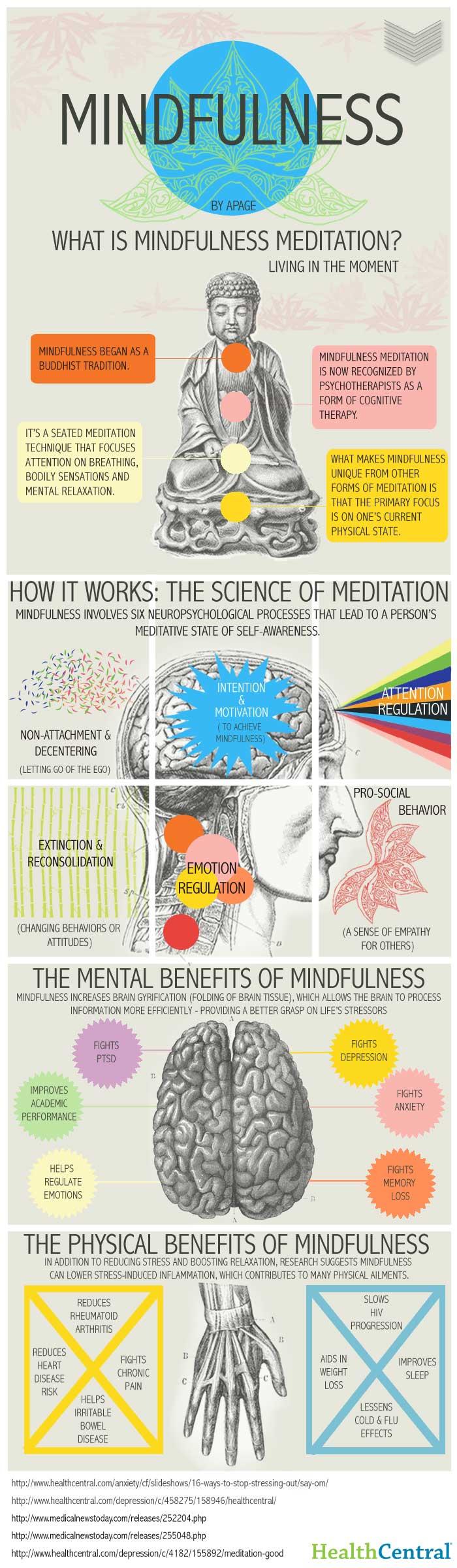 mindfulness_519252dac41cf